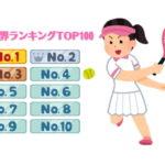 【毎週更新】大坂なおみの最新ランキング!WTA女子テニス世界ランキングTOP100!